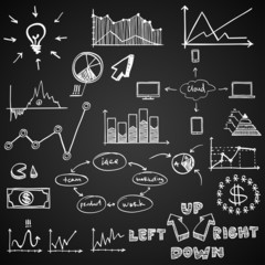 business finance doodle hand drawn elements on blackboard.