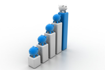 Savings concept with piggy banks graph