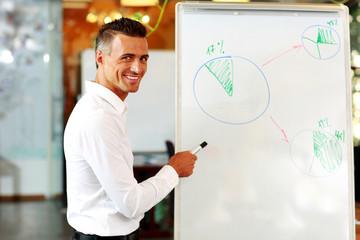 Businessman presenting a new strategy