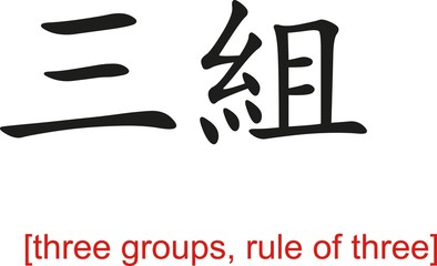 Chinese Sign for three groups, rule of three