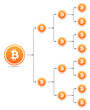 Bitcoin organization tree chart