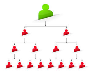 Office organization tree chart