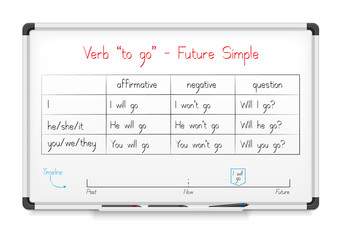 "English grammar - verb ""to go"" in Future Simple Tense"