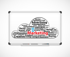 Marketing word cloud. Diagram on a white board.