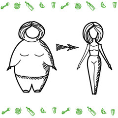 fat woman and thin women
