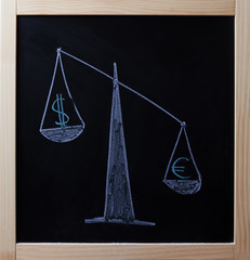 Currensy symbols drawn on scales on blackboard