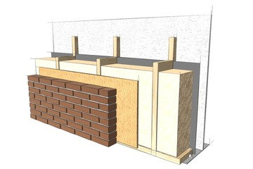 Wandopbouw houtskeletbouw