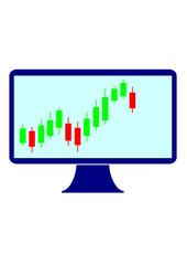 Tradingbildschirm mit Candlestickcharts