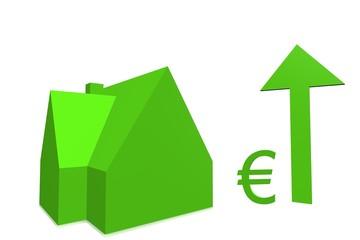 Stijgende prijzen woning markt