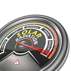 vector solar radiation conceptual meter indicator