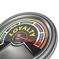 vector loyalty conceptual meter indicator
