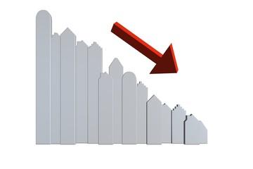 krimp bouw en vastgoed