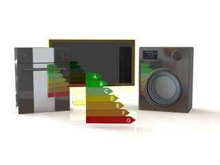 3d washing machine, oven, tv - energy efficiency