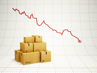 falling amount of delivered goods