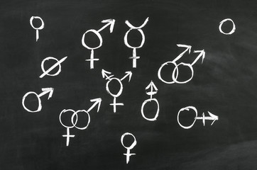 The different gender's sign's