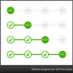 Green website progess bar with four steps