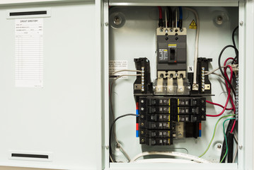 Electricity circuit breakers (fuse box) .