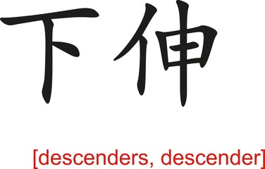 Chinese Sign for descenders, descender