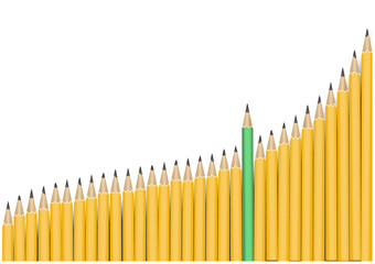 Vector format of yellow pencils set with different one