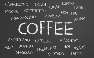 Coffee word cloud