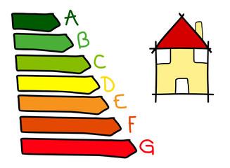 Logo énergétique