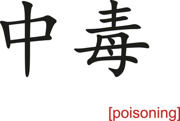 Chinese Sign for poisoning