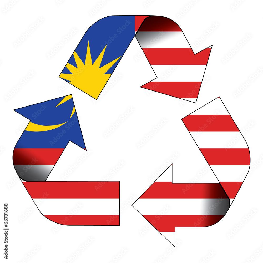 Recycle symbol flag malaysia wall sticker wall stickers recycle symbol flag malaysia wall sticker buycottarizona Choice Image