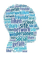 social media wordcloud-face