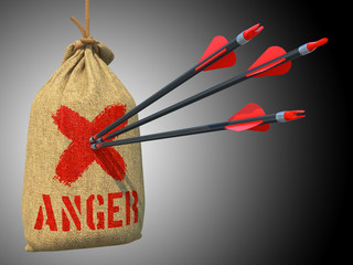 Anger - Arrows Hit in Red Mark Target.