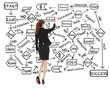 business woman draw a flow chart about success planning