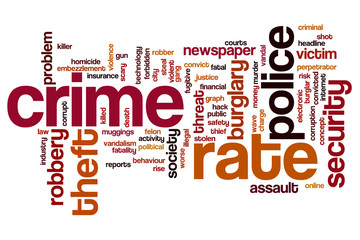 Crime rate word cloud