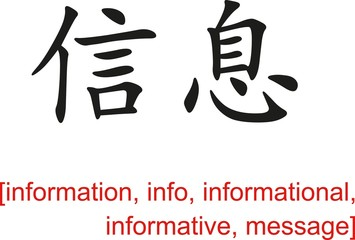 Chinese Sign for information, info,message