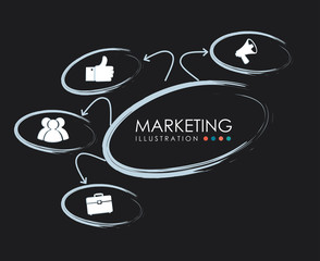 Marketing design