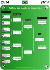 Foot 2014 - Tableau des matchs du second tour