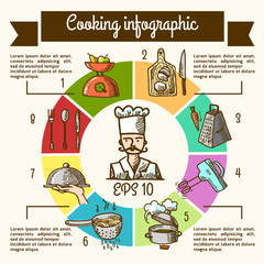 Cooking infographic sketch