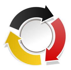 Pfeil Schild Deutschland