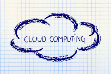 cloud computing, funny cloud design