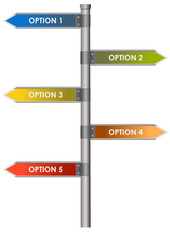 Vector format of five options colored guidepost