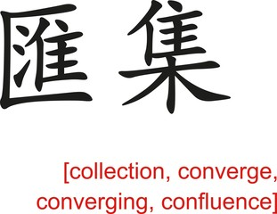 Chinese Sign for collection, converge, converging, confluence