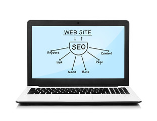 laptop with plan seo