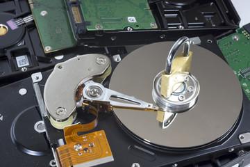 Festplatten Datensicherheit
