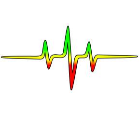 Reggae, Musik Puls, Frequenz, Herzschlag, EKG