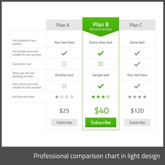 Comparison table for 3 products in light flat design