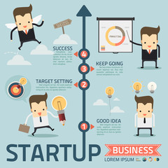 step of startup business concept