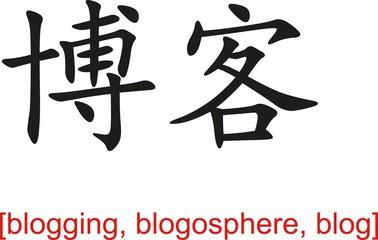 Chinese Sign for blogging, blogosphere, blog