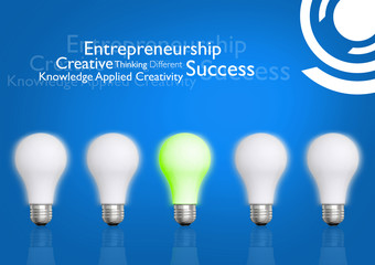 Entrepreneurship, Creative
