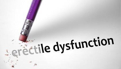 Eraser deleting the concept Erectile Dysfunction