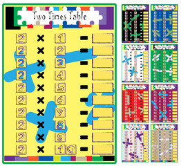 Set of Multiplication Math drill Times Table Vector