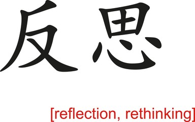 Chinese Sign for reflection, rethinking