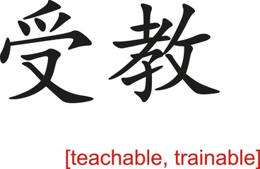 Chinese Sign for teachable, trainable